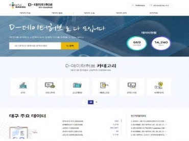 Daegu Building Big Data Platform for Public Records