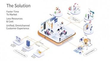 Synchronoss Drives Digital Transformation for Telkom Indonesia