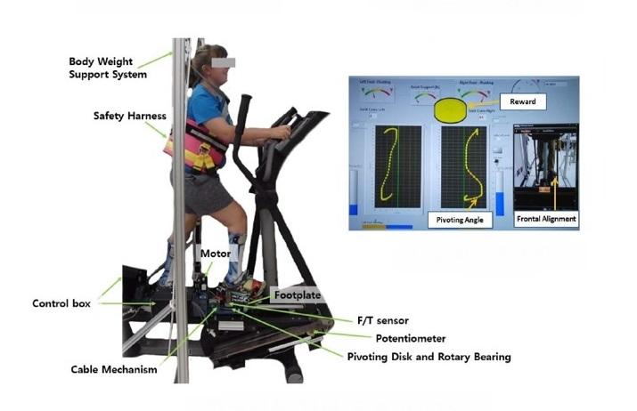 International Consortium Develops Rehabilitation Robots for Cerebral Palsy Patients