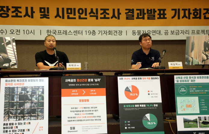 The Korea Animal Welfare Association (KAWA) and Project Moon Bear, at a joint press conference held in Seoul on Wednesday, reported that there are currently 479 bears in captivity at 31 farms across the country. (Yonhap)