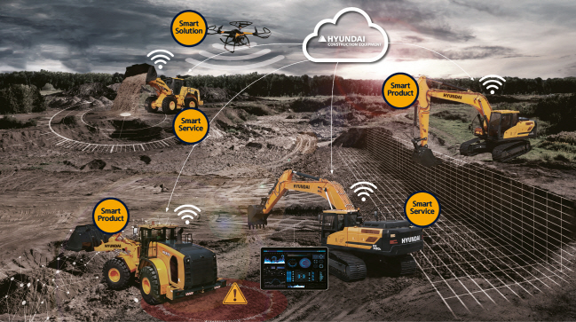 A concept of smart construction. (image: Hyundai Construction Equipment Co.)