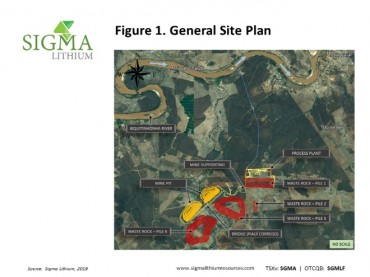 Sigma Lithium Announces a Positive Feasibility Study with Forecast LOM Net Revenue of US$1.4 Billion and EBITDA of US$ 690 Million for the High-Grade, Low-Cost Xuxa Deposit