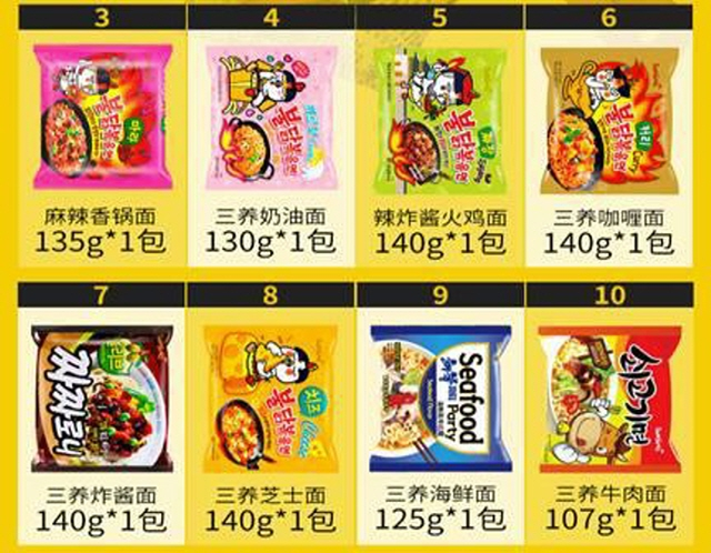 Experts argue that the surging demand for ramen in China has been driven primarily by premium brands. (image: KOTRA)