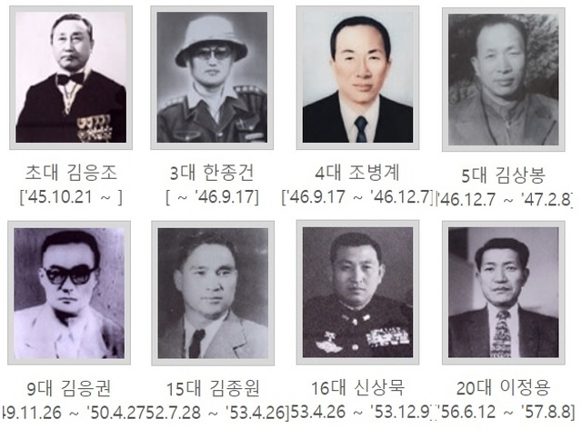 The former commissioners in question were known for their pro-Japanese activities during the period of Japanese colonial rule. (image: Jeonbuk Provincial Police Agency)
