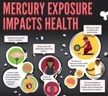 S. Korea to Toughen Regulation on Mercury Waste