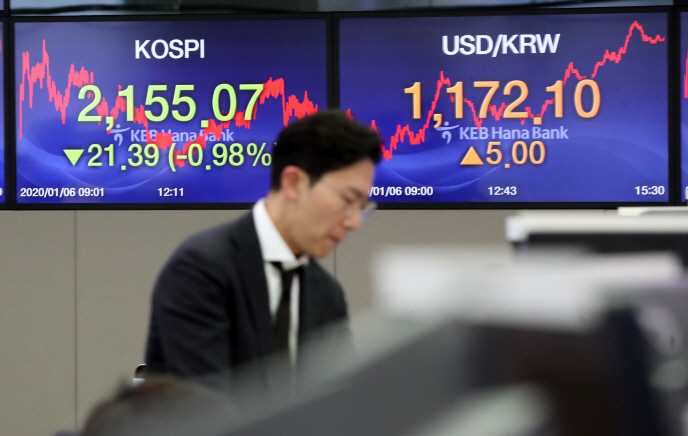 Korean Firms Brace for Potential Fallout from Mideast Tensions