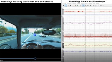 New Eye Tracking Glasses Bring Real-world Data to Academic Research
