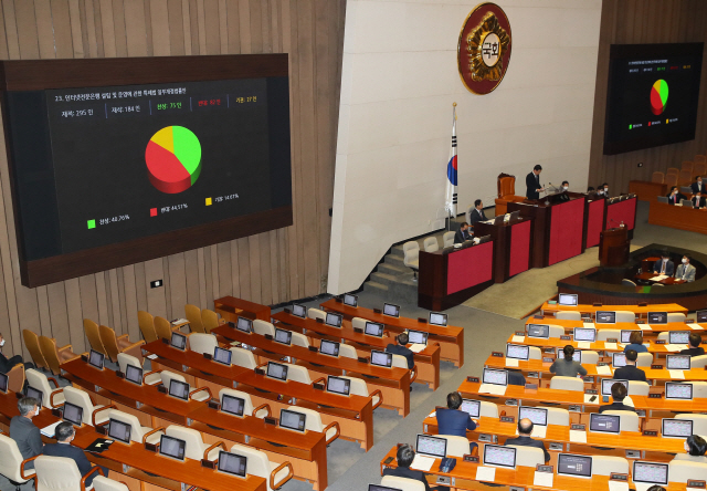 Lawmakers vote on a revision bill on the operation of internet-only banks at the National Assembly in Seoul on March 5, 2020. (Yonhap)