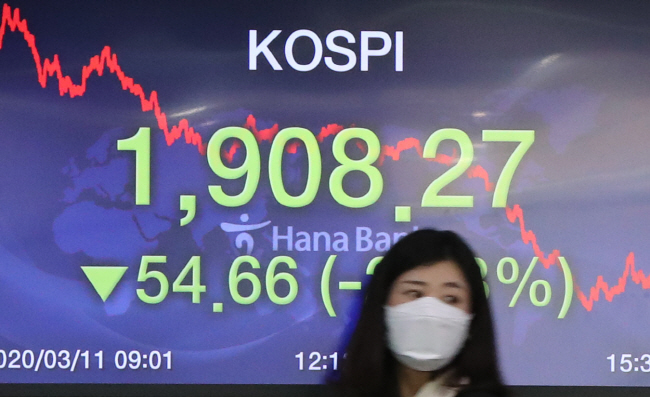 An electronic signboard at KEB Hana Bank in Seoul shows the benchmark Korea Composite Stock Price Index (KOSPI) down 2.78 percent to close at 1,908.27 on March 11, 2020, amid persistent coronavirus concerns. (Yonhap)