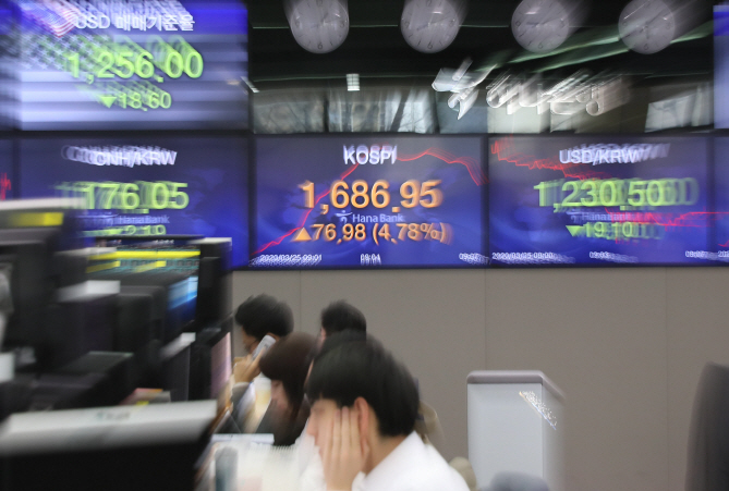 Currency dealers work in the dealing room of Hana Bank in Seoul on March 25, 2020. (Yonhap)
