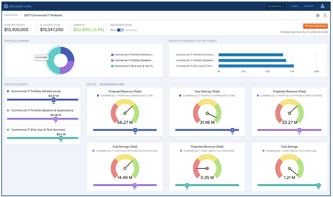 Decision Lens Introduces Decision Lens Accelerate: Planning, Perfected.