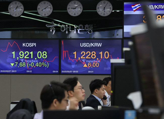 In the photo, taken May 7, 2020, an electronic signboard at a bank in Soul shows the benchmark Korea Composite Stock Price Index (KOSPI) closing lower, while the local currency also fell against the U.S. dollar. (Yonhap)