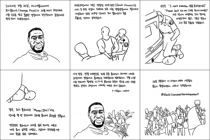 This image provided by Yerong shows a comic strip produced by the cartoonist explaining how African American George Floyd was killed by the police on May 25, 2020. The strip went viral internationally after being shared on social media on May 31.