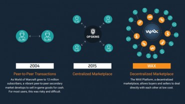 William Shatner Beams His Memorabilia to the WAX Blockchain