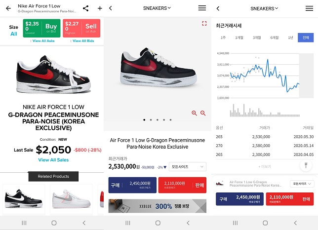 The far left part of the photo shows G-Dragon's Peaceminusone Para-Noise on StockX. In the middle is the same shoe on XXBLUE, while the far right shows the transaction graph of the sneakers on XXBLUE.
