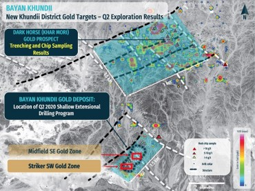 Erdene Confirms Three New Near-surface, High-Grade Gold Zones at Khundii Gold Project