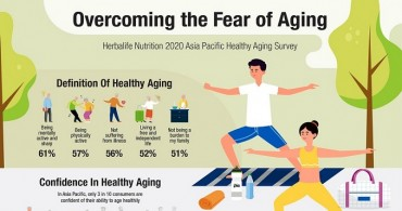 Herbalife Nutrition Survey Reveals Asia Pacific Consumers Have a Clear Vision for Healthy Aging, But Fear of Illness Due to Lower Immunity Topped List of  Aging-Related Worries