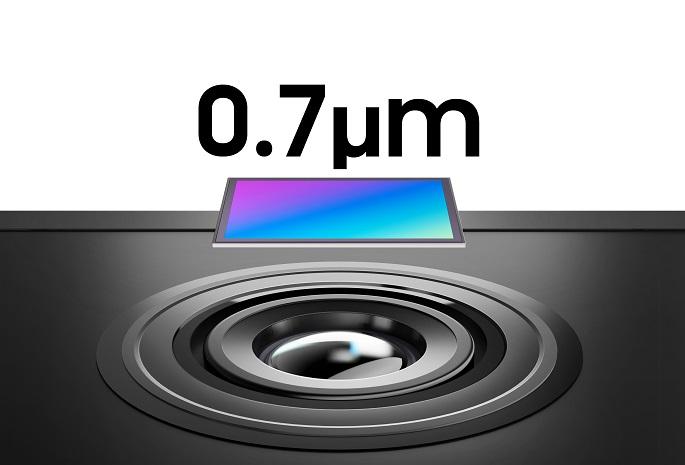 Samsung Expands 0.7-micrometer Pixel Image Sensor Lineup