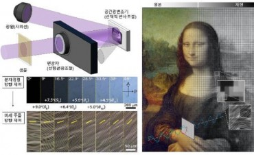 Nanometer-sized Ultrafine Wrinkles Developed to Prevent Counterfeit Banknotes