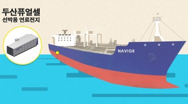 Doosan Unit to Develop Fuel Cells for Ships with Navig8