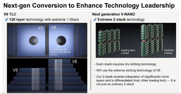 Samsung Says 256-layer V-NAND Memory Possible with Double-stack Technology