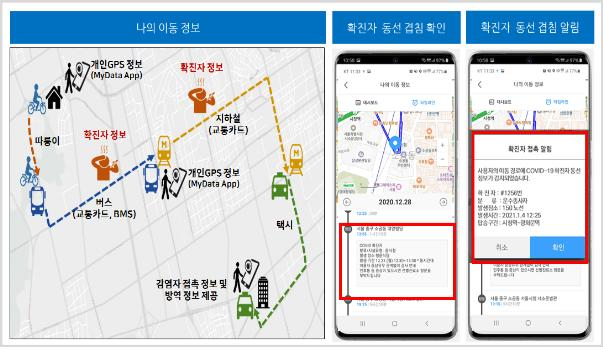 Seoul City to Release Mobile App that Tracks Interaction with COVID-19 Patients