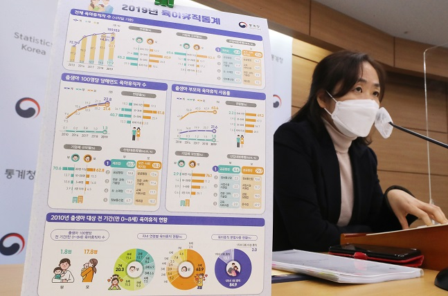 S. Korea's Gender Equality Index Rises for 5th Year in 2019