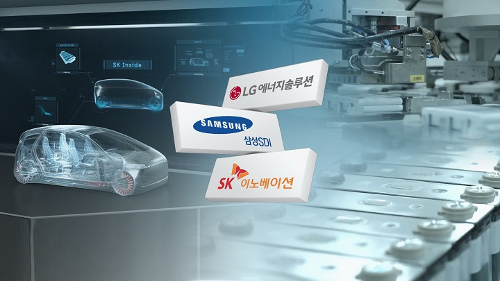 S. Korea Accounts for 34.7 pct of Global EV Battery Market in 2020