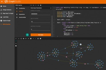 TigerGraph Raises $105 Million to Accelerate Graph Analytics on the Cloud