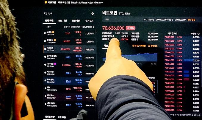 larbitraggio di scambio bitcoin corea