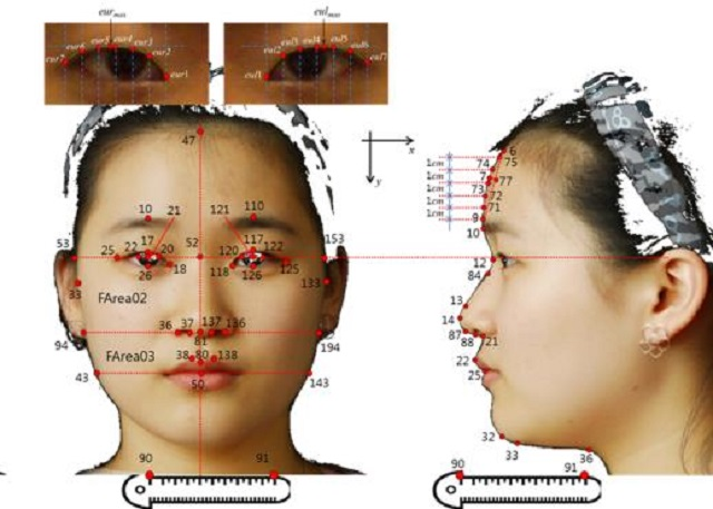 AI Helps Doctors Detect High Blood Pressure Patients by Face Shape and Color