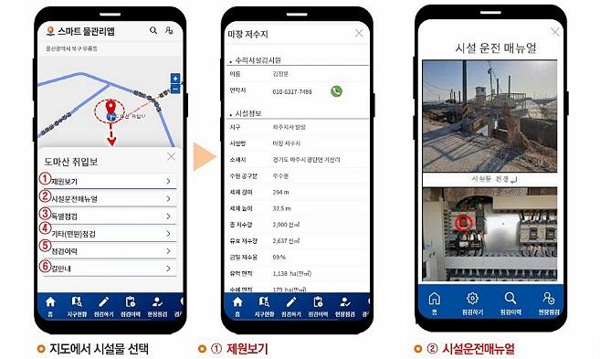 Korea Rural Community Corp. Develops Smart Water Management App
