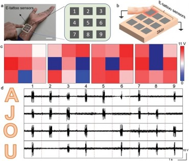New e-Tattoo Produces Electricity Through Touch