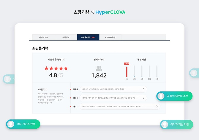 Naver Unveils AI Service that Gives a Summary of Shopping Reviews