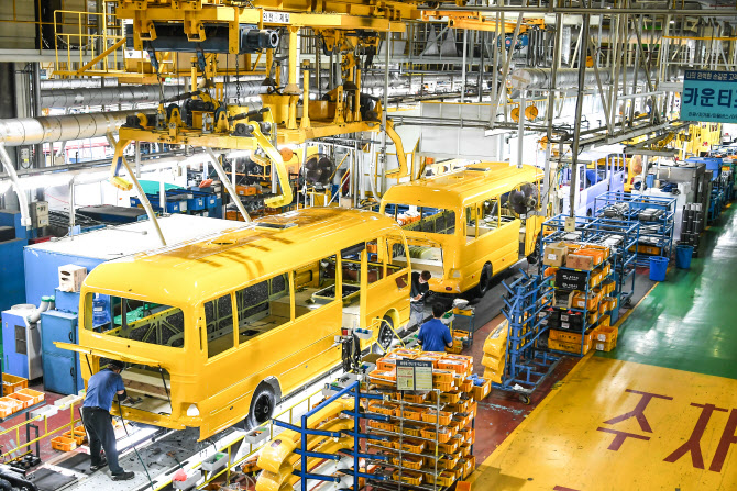 Internal Conflicts Deepen at Hyundai's Labor Union over Job Sharing