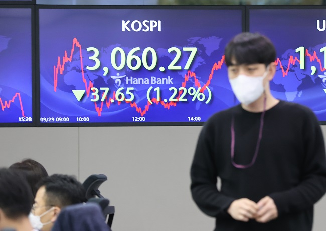 KOSPI Falls 6.9 pct in Q3, Marking 1st Quarterly Decline amid Pandemic